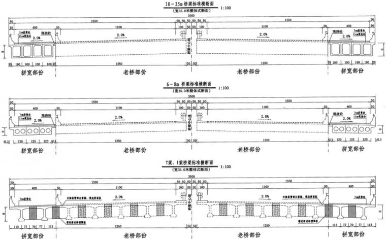 拼宽桥梁设计遵循哪些规范标准?_2