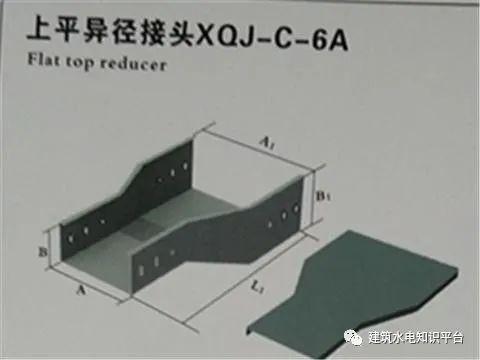 [施工必懂]带你认识桥架规格型号_33