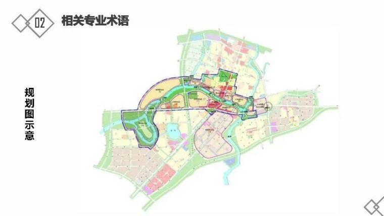 房地产基础知识及开发流程_9