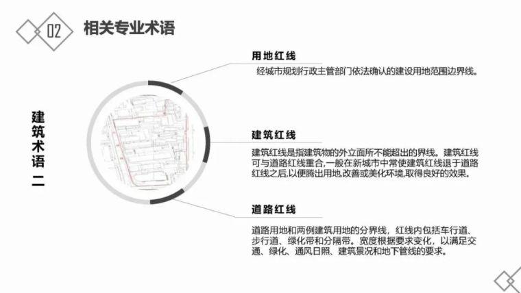 房地产基础知识及开发流程_11