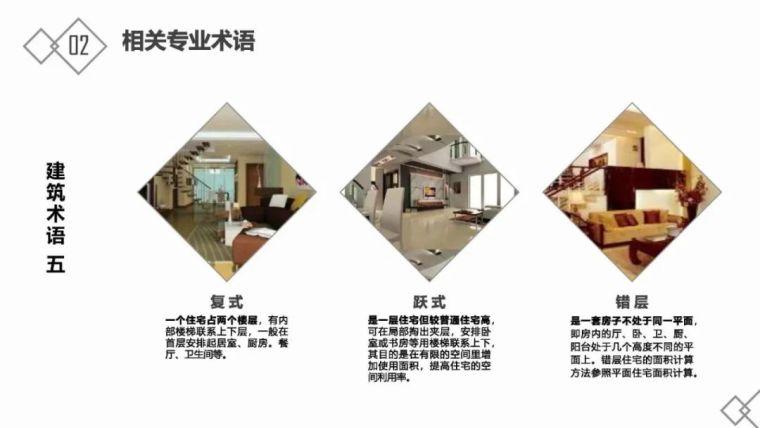 房地产基础知识及开发流程_14