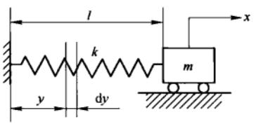 计算单自由度振动系统固有频率的3种方法_22