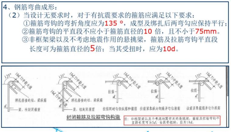 钢筋工程验收程序及要点(图文并茂)_2