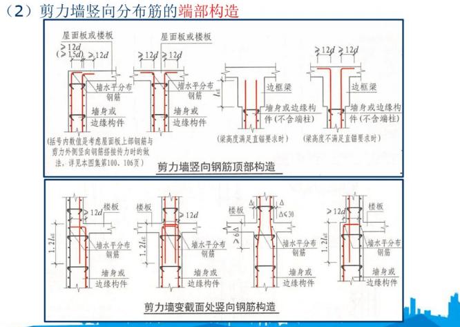 钢筋工程验收程序及要点(图文并茂)_3