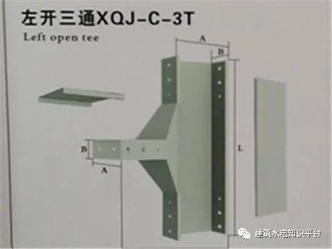 [施工必懂]带你认识桥架规格型号_62