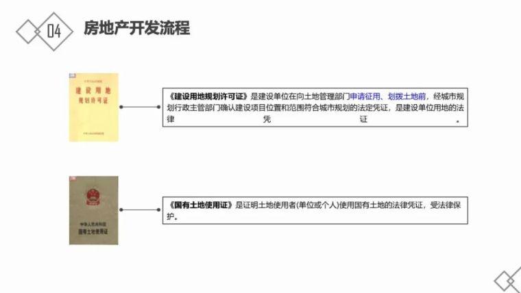 房地产基础知识及开发流程_27