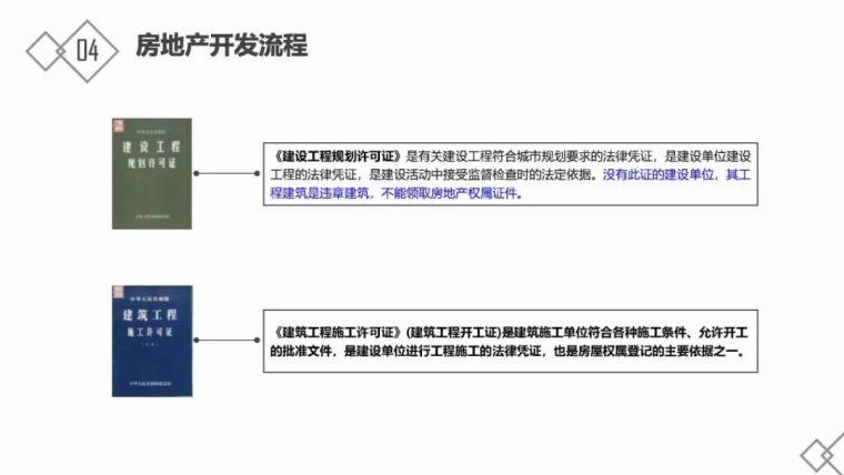房地产基础知识及开发流程_29
