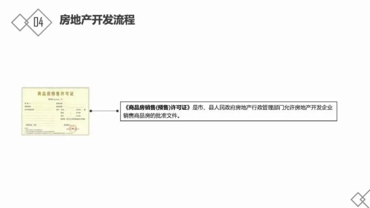 房地产基础知识及开发流程_31