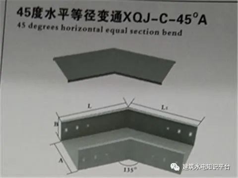 [施工必懂]带你认识桥架规格型号_5