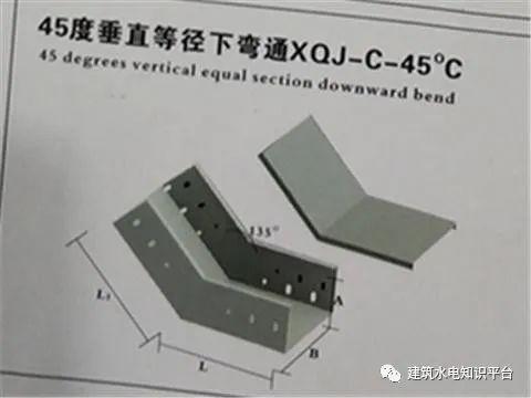 [施工必懂]带你认识桥架规格型号_4