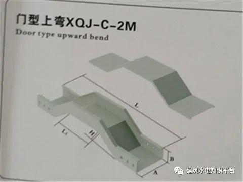 [施工必懂]带你认识桥架规格型号_21