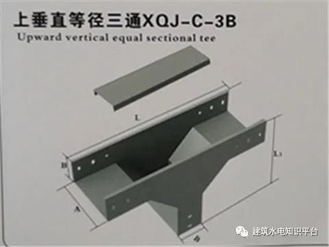 [施工必懂]带你认识桥架规格型号_30