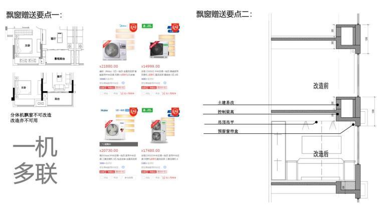 [重庆]现代高层洋房社区+售楼处建筑方案_7