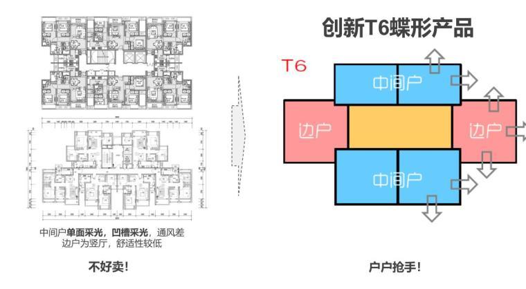 [重庆]现代高层洋房社区+售楼处建筑方案_13