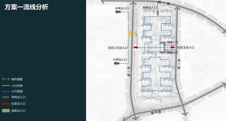 [福建]现代化大花园+宽居住宅建筑概念方案_7