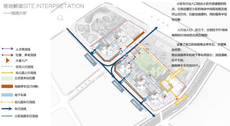 [广东]雅致谧静+理想社区大区住宅景观概念_7