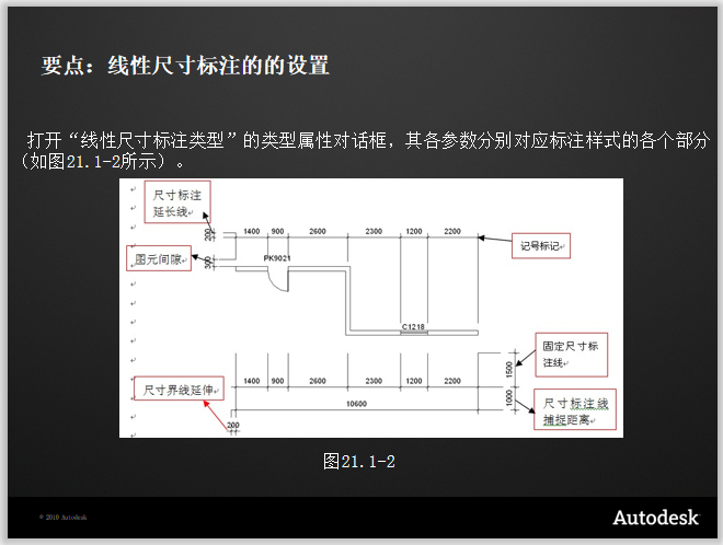 Revit软件-样板文件的基本设置_2