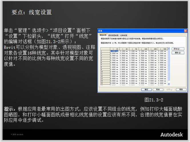 Revit软件-样板文件的基本设置_6