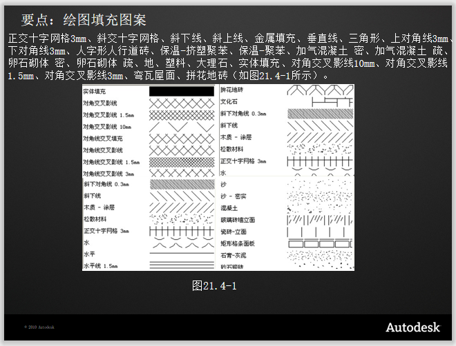Revit软件-样板文件的基本设置_7