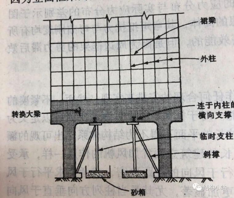 超高层建筑的结构体系(一)_13