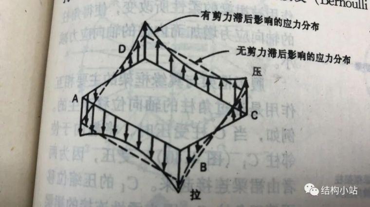 超高层建筑的结构体系(一)_16