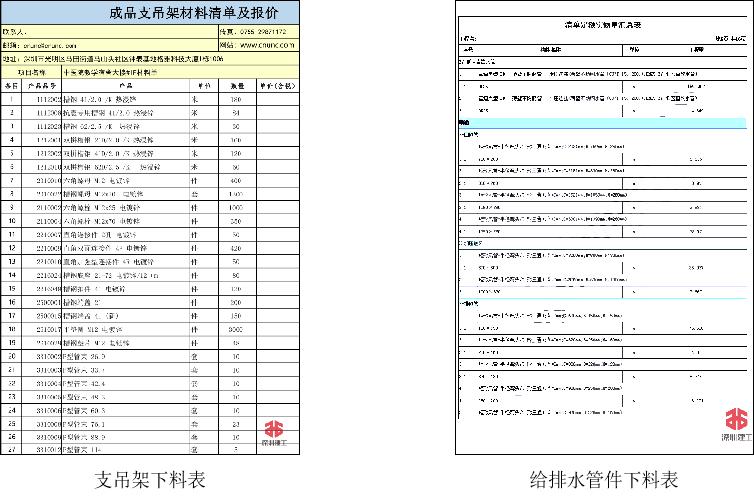 深圳中医院一期机电施工BIM技术应用总结_17