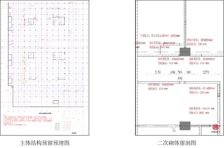 深圳中医院一期机电施工BIM技术应用总结_18