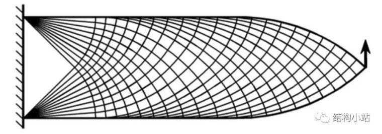 超高层建筑的结构体系(一)_42