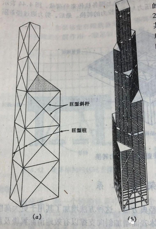 超高层建筑的结构体系(一)_44