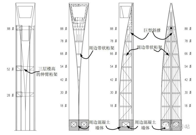 超高层建筑的结构体系(一)_49