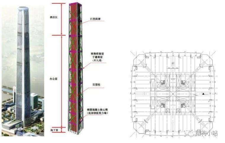 超高层建筑的结构体系(一)_52