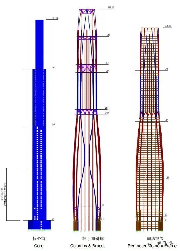超高层建筑的结构体系(一)_55