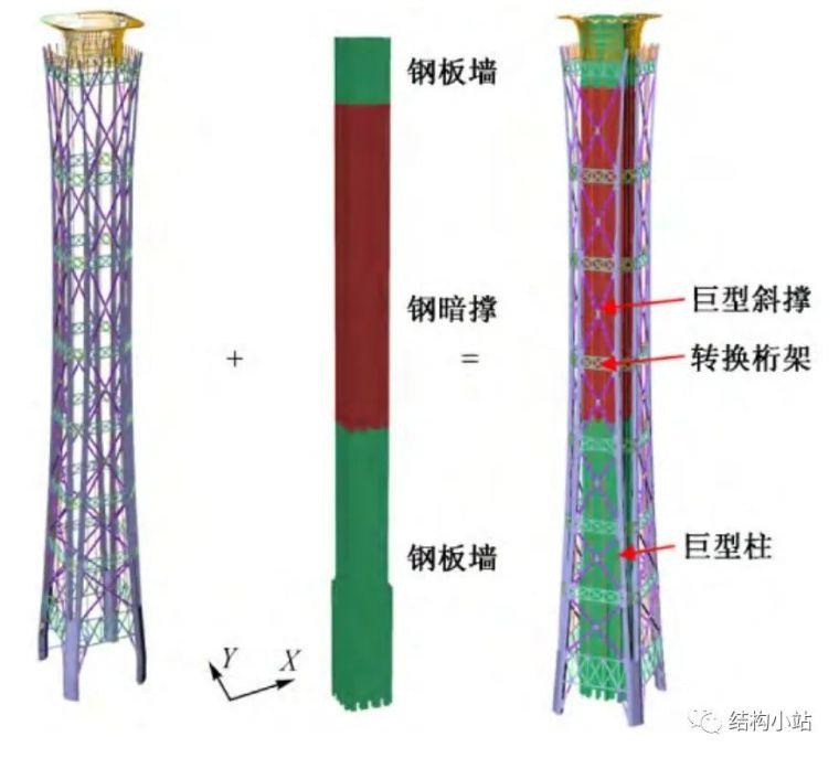 超高层建筑的结构体系(一)_59