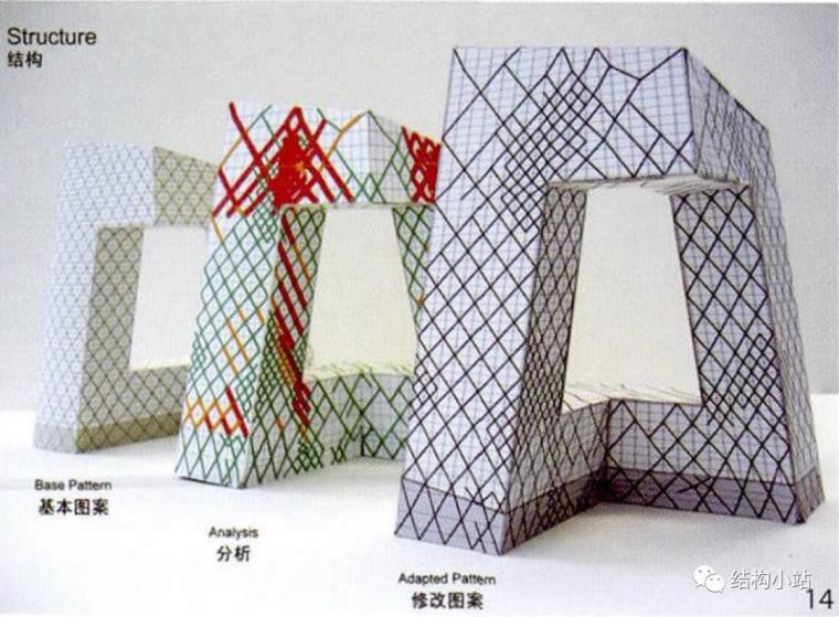 超高层建筑的结构体系(一)_62