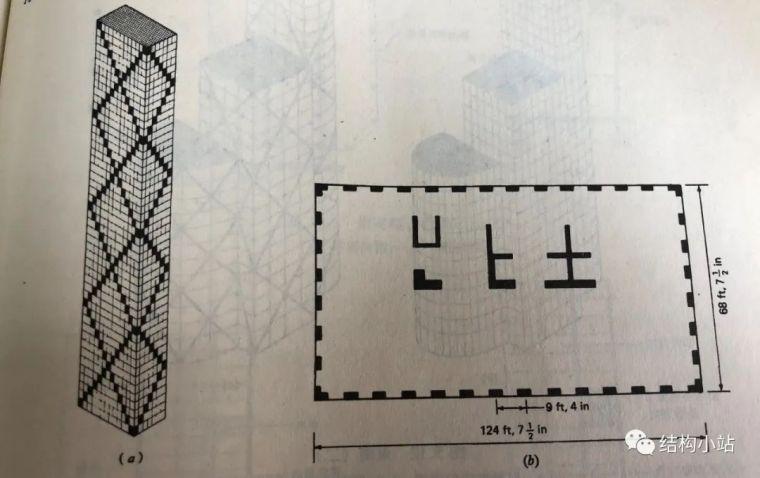 超高层建筑的结构体系(一)_64