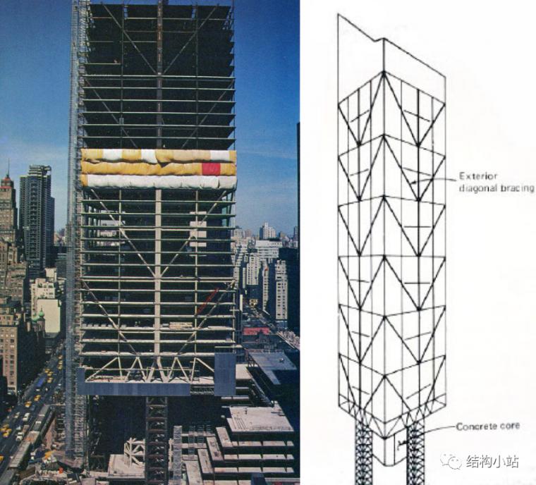 超高层建筑的结构体系(一)_67