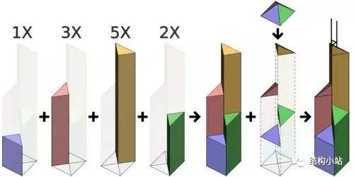 超高层建筑的结构体系(一)_69