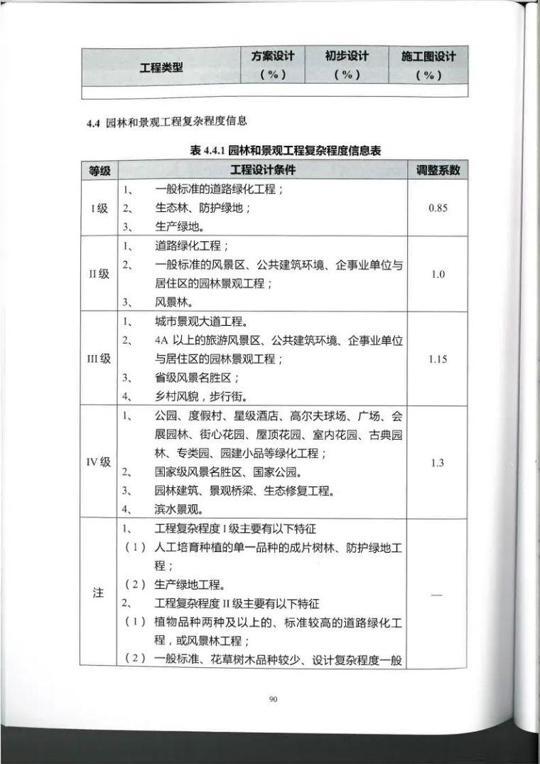 广西勘察设计收费指导标准更新版,建议收藏_101