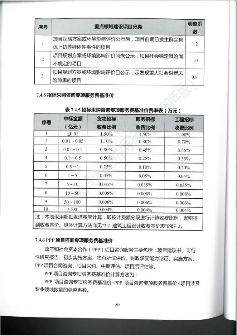 广西勘察设计收费指导标准更新版,建议收藏_111