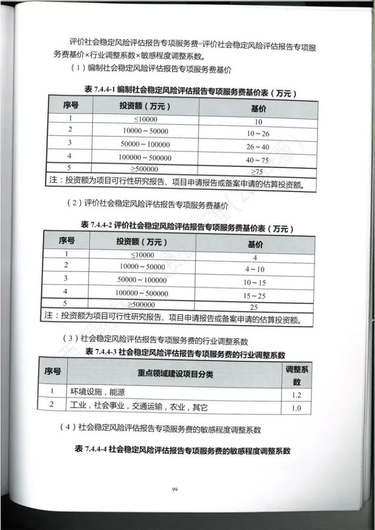 广西勘察设计收费指导标准更新版,建议收藏_110