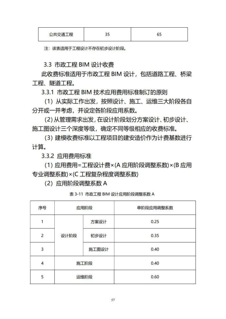 重庆市建筑市政工程勘察设计收费指导价新版_57