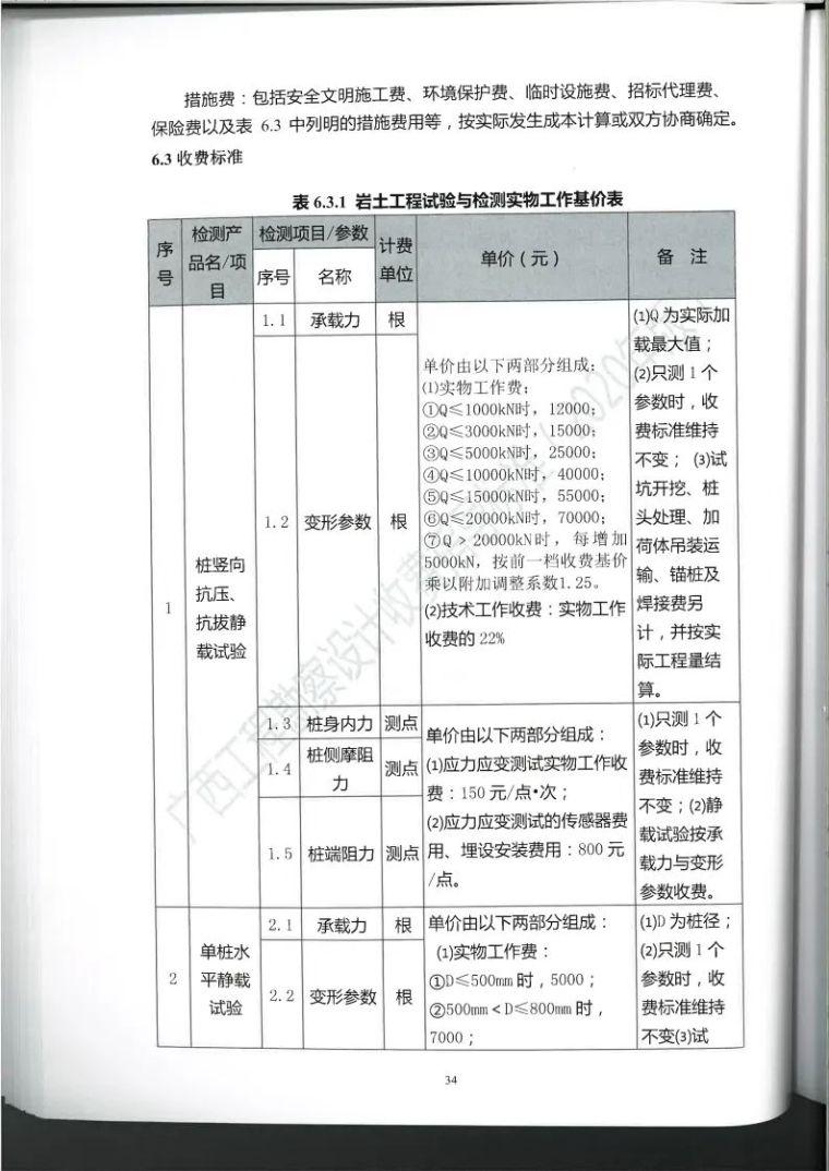 广西勘察设计收费指导标准更新版,建议收藏_45