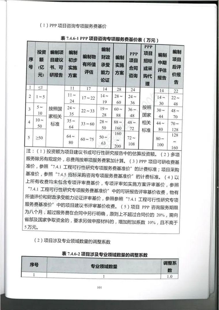 广西勘察设计收费指导标准更新版,建议收藏_112