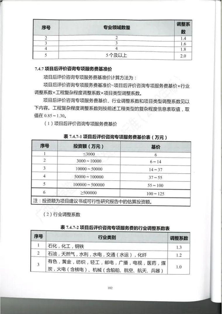 广西勘察设计收费指导标准更新版,建议收藏_113