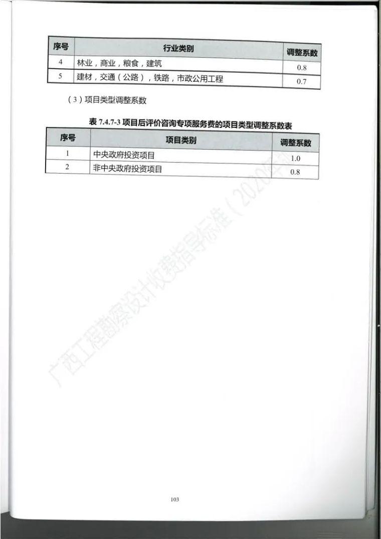 广西勘察设计收费指导标准更新版,建议收藏_114