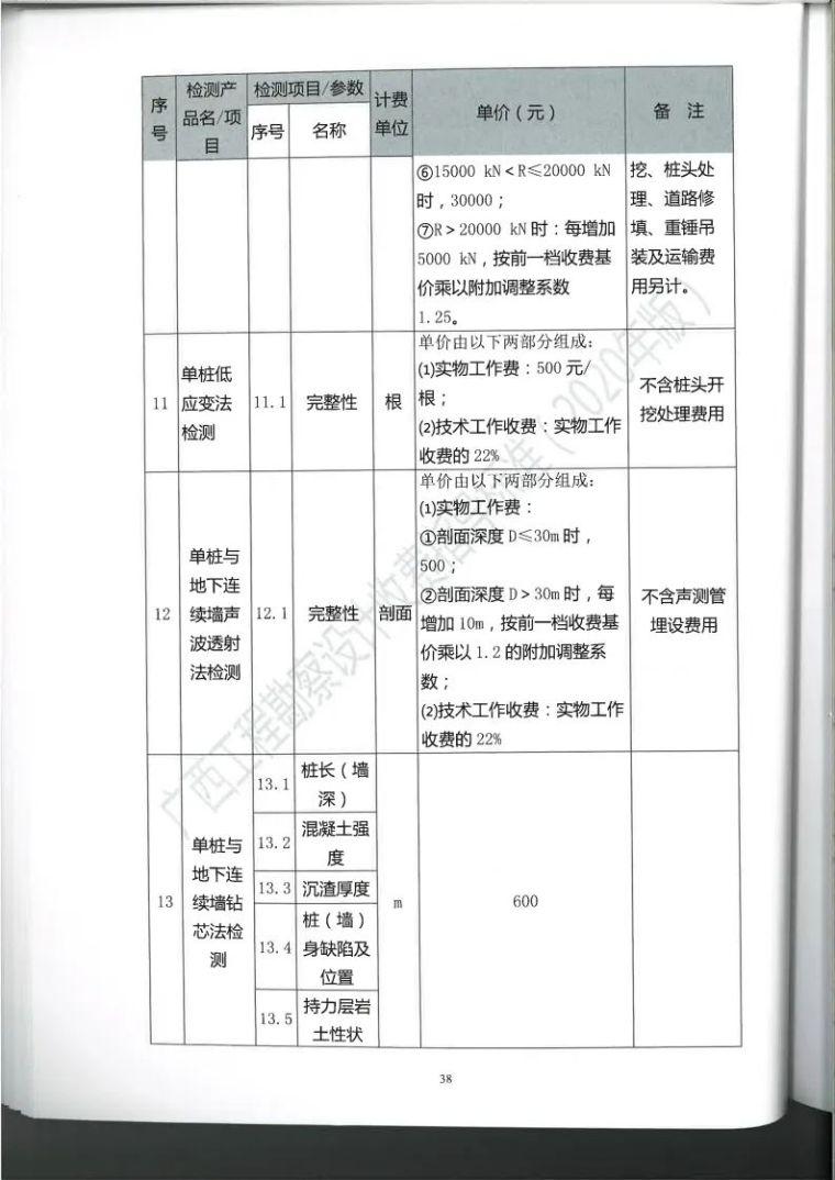 广西勘察设计收费指导标准更新版,建议收藏_49