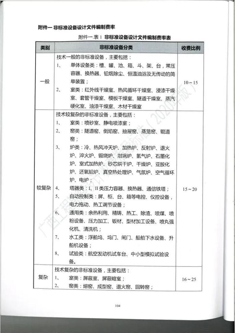 广西勘察设计收费指导标准更新版,建议收藏_115