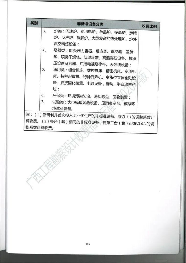 广西勘察设计收费指导标准更新版,建议收藏_116