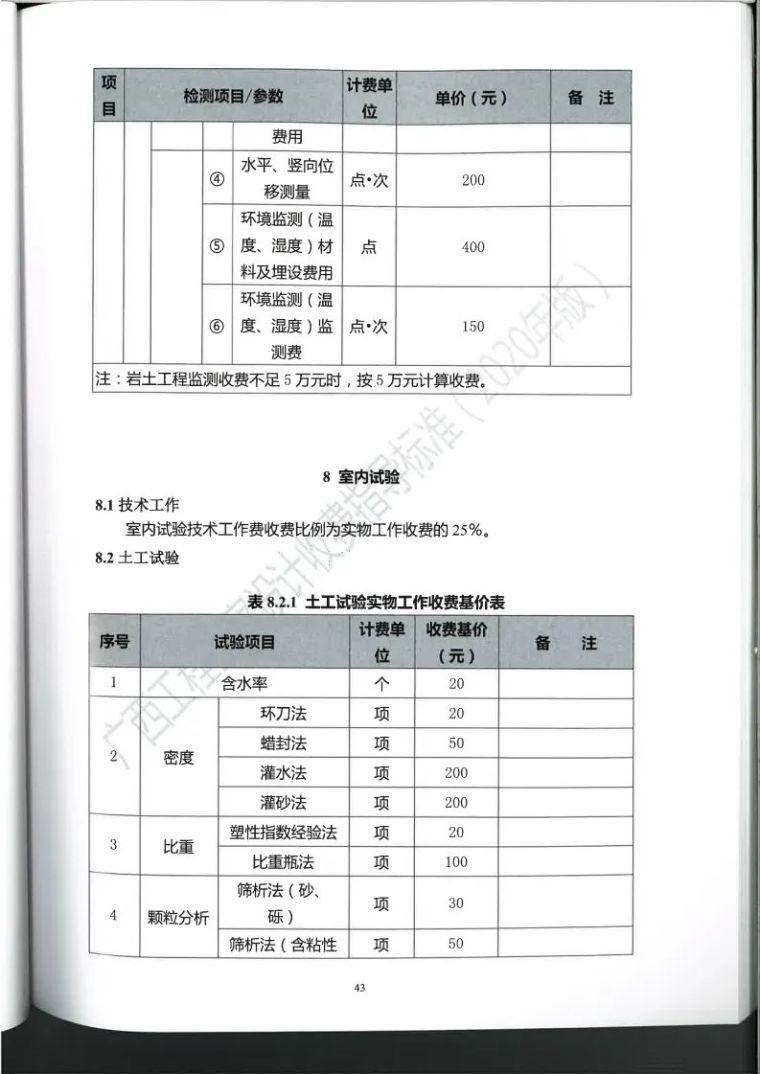 广西勘察设计收费指导标准更新版,建议收藏_54