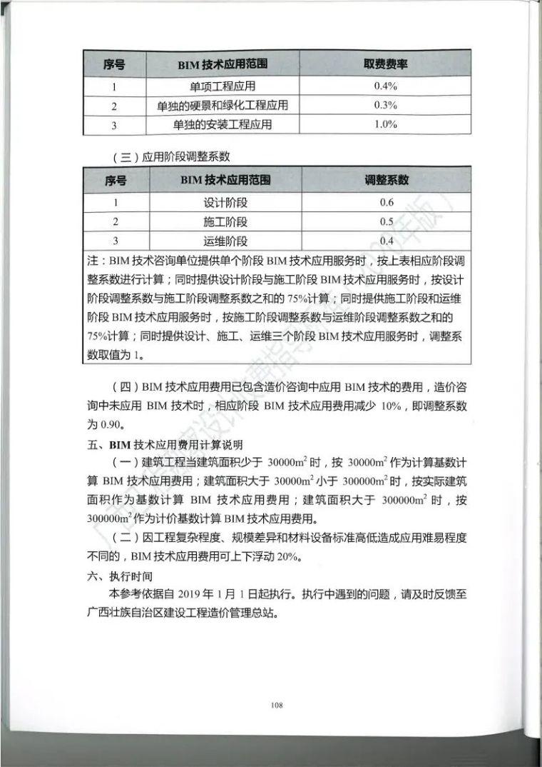 广西勘察设计收费指导标准更新版,建议收藏_119